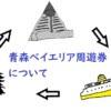青森ベイエリア周遊券って知ってる?【青森駅周辺の観光に便利!!】